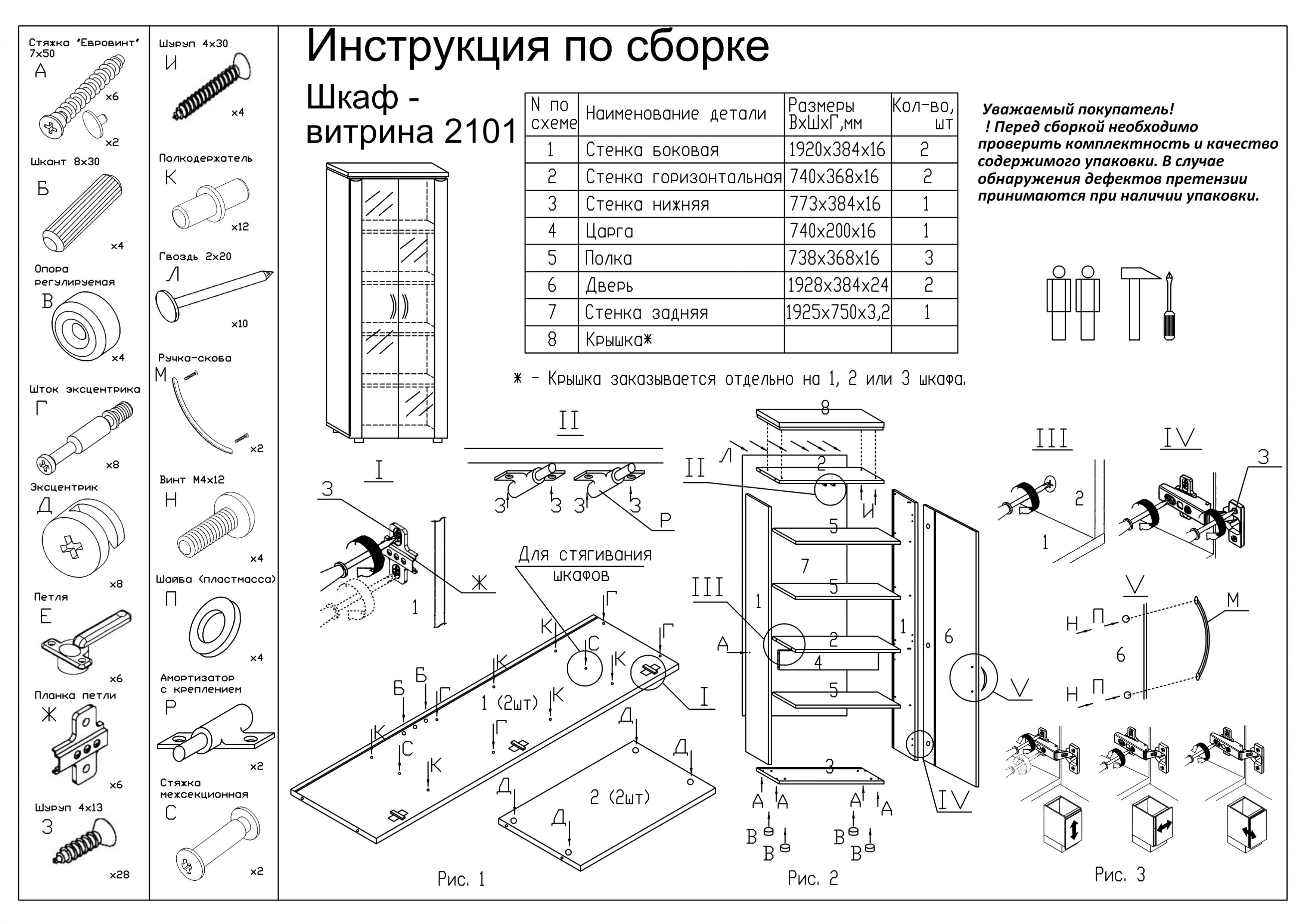 Сборка шкафа своими руками инструкция